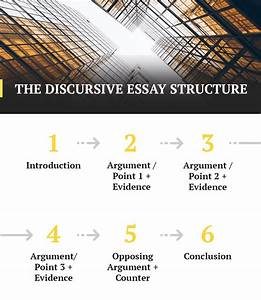 Discursive Essay Structure Cheap Essay Writing Website Discursive  Discursive Essay Structure Pdf Free Locavores Synthesis Essay also Online Custom Writing Services  Proposal Essay