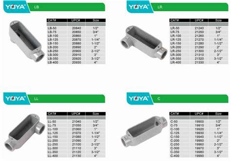Electrical Aluminum Conduit Body