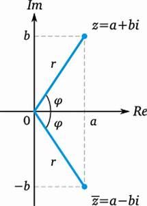 Nullstellen Berechnen Komplexe Zahlen : komplexe zahlen matheguru ~ Themetempest.com Abrechnung