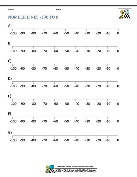 printable number lines negative numbers