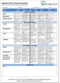 Quality Of Hire Talent Scorecard