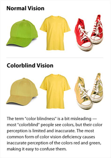 How Does A Person Inherit Color Blindness by What Does A Color Blind Person See Myoptic Optometry