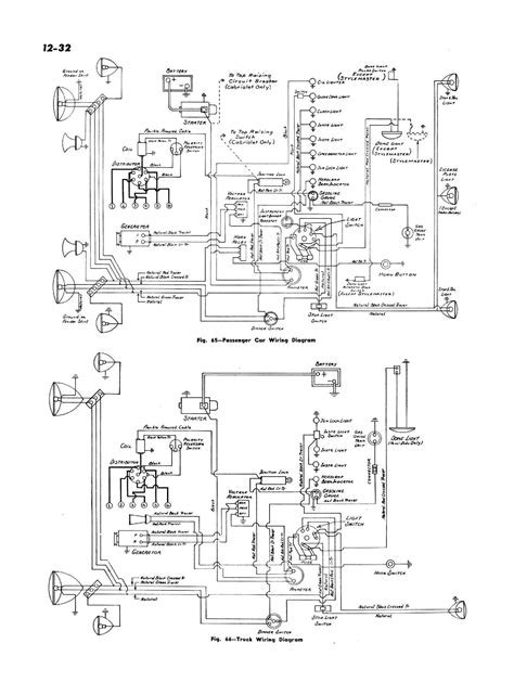 1947 chevy truck wiring diagram wiring library