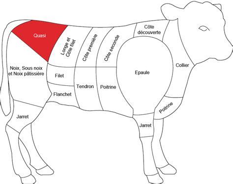 cuisiner le collier de veau quasi de veau boucherie charcuterie fromagerie carnivor carnivor