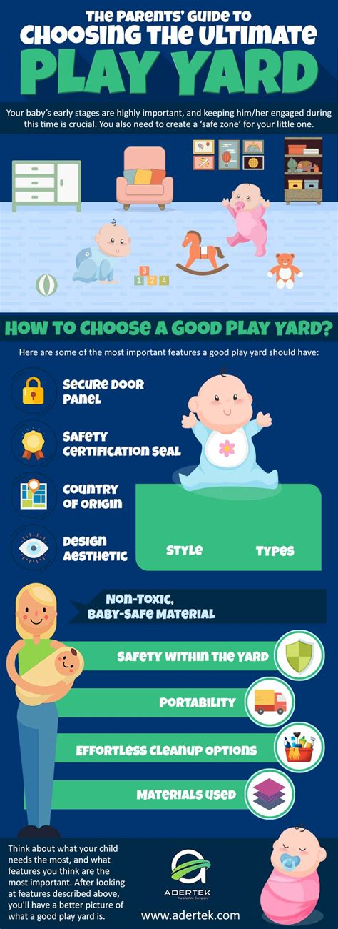 The Only Guide You Need Find Best Play Yard For