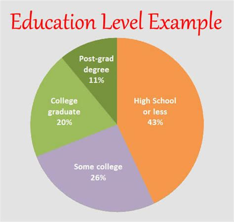 tips  ways  improve educational standards