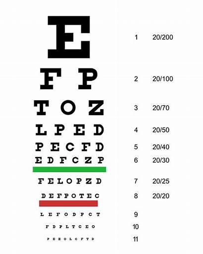 Test Chart Snellen Farsightedness Nearsightedness Eyesight Eye