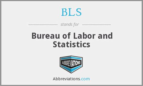 bls bureau of labor and statistics