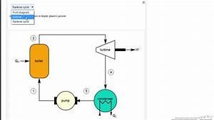 Rankine Cycle  Interactive Simulation