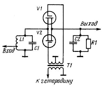 Cyber energy
