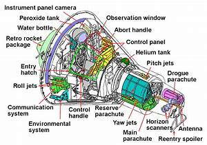 Apollo Spacecraft Drawings - Pics about space