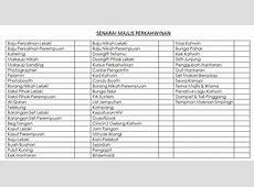 Senarai Majlis Perkahwinan ~ Syazwani Zunidan
