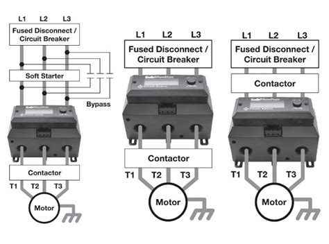 Phase Motor Protection Wiring Diagram Includes Contactor