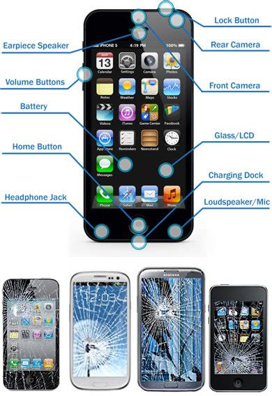 cell phone screen replacement cell phone repair phone repairs new phone repairs