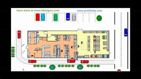 simulation cuisine restaurant simulation discrete event qsr simulation