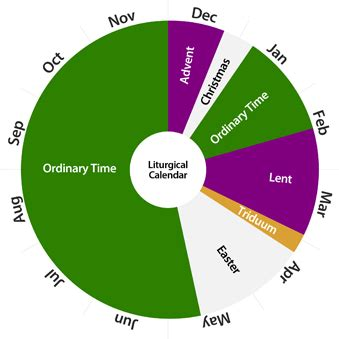 liturgical calendar red deer catholic regional schools