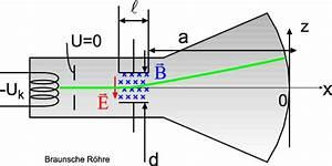 Elektronengeschwindigkeit Berechnen : aufgaben ~ Themetempest.com Abrechnung