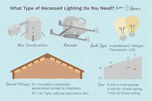 Can You Install Recessed Lighting In A Finished Ceiling