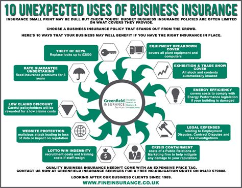 unexpected   business insurance