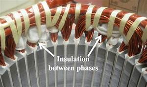 End Winding Interphases Insulation Of A Low Voltage Motor