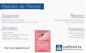 Suspension Permis De Conduire Exces De Vitesse : retrait de permis de conduire suspension annulation legipermis ~ Medecine-chirurgie-esthetiques.com Avis de Voitures