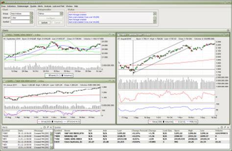 financial trading system mac yukabolypohe web fc2