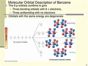 28 Molecular Orbital Diagram Of Benzene