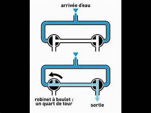 Vanne 3 Voies Thermostatique : vanne 3 voies robinet 3 voies youtube ~ Melissatoandfro.com Idées de Décoration