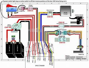 Vw Buggy Wiring Harness Diagram
