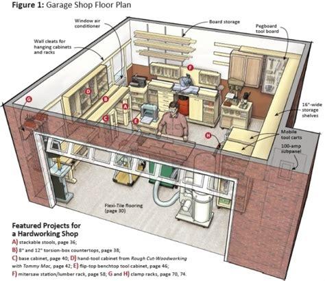 auto shop garage plans garage shop makeover part 1 woodworking