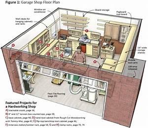 Woodshop Floor Plans PDF Woodworking