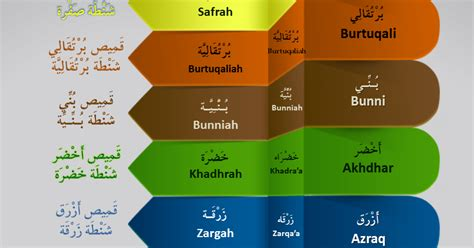 color in translation everyday arabic