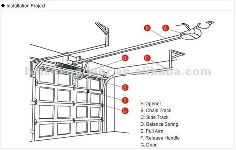 Sommer Garage Door Opener Wiring Diagram by Industral Door Opener Garage Motor Bs G1100 China