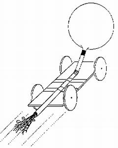 balloon rocket car science project car interior design With as you can see from the pictures above the quotbigbaddodgequot is powered by