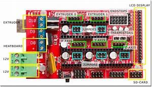 Setting Up Dual Y Motors On Ramps 1 4  U00b7 Issue  9196