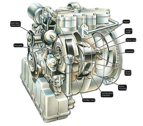 how does a cars engine work 1996 mazda protege user handbook how a rotary wankel engine works how a car works