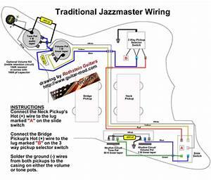 New Rothstein Prewired Jazzmaster Wiring 1958 Vintage