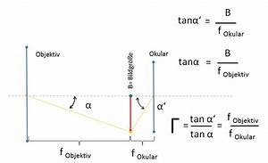Teleskop Vergrößerung Berechnen : 1 bildenstehung im fernrohr vom zwischenbild zum virtuellen bild ~ Themetempest.com Abrechnung