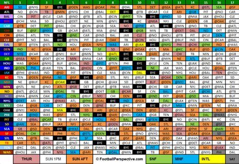 nfl schedule  nfl schedule released sbnationcom