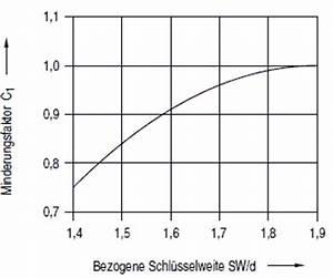 Schlüsselweite Berechnen : umwelt online kta 3201 2 komponenten des prim rkreises von leichtwasserreaktoren teil 2 ~ Themetempest.com Abrechnung