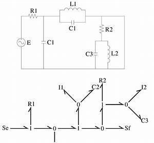 Figure1  Bond Graph Representation Of A Electrical Circuit