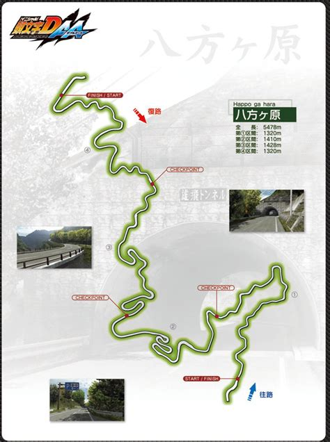 Initial D Touges To Assetto Corsa Updated Oct2020 Gt