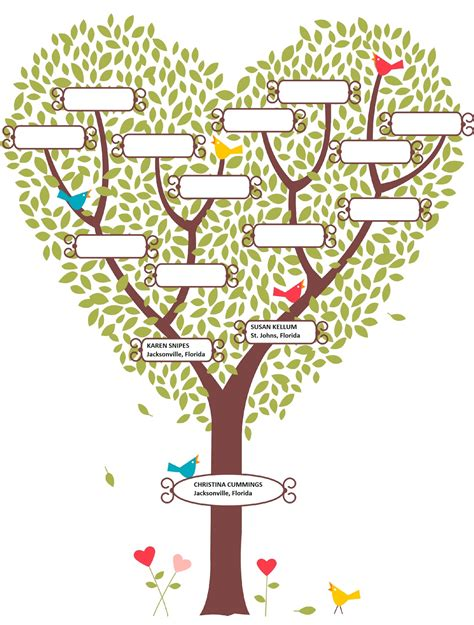 photo family tree template family tree template family tree template dwg