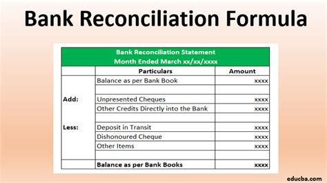 bank reconciliation formula examples  excel template