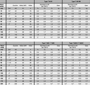 U Profil Trockenbau Maße : rohrunterst tzung ssb schmitt gmbh ~ A.2002-acura-tl-radio.info Haus und Dekorationen