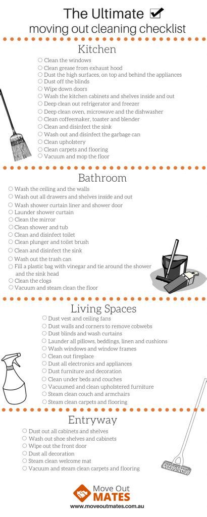 Apartment Cleaning Duties by Moving Out Checklist End Of Lease Cleaning Checklist