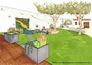 Jardin Dessin Couleur : dessins de jardin paysagiste conseil ~ Melissatoandfro.com Idées de Décoration