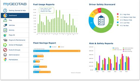 gps tracking monthly plan base plan  contract