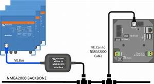 Nmea 2000  U0026 Mfd Integration Guide  Victron Energy