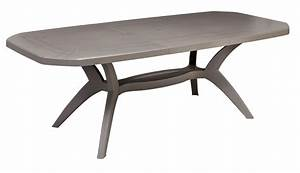 Table De Jardin Super U : table jardin super u stunning table de jardin pliante ~ Dailycaller-alerts.com Idées de Décoration